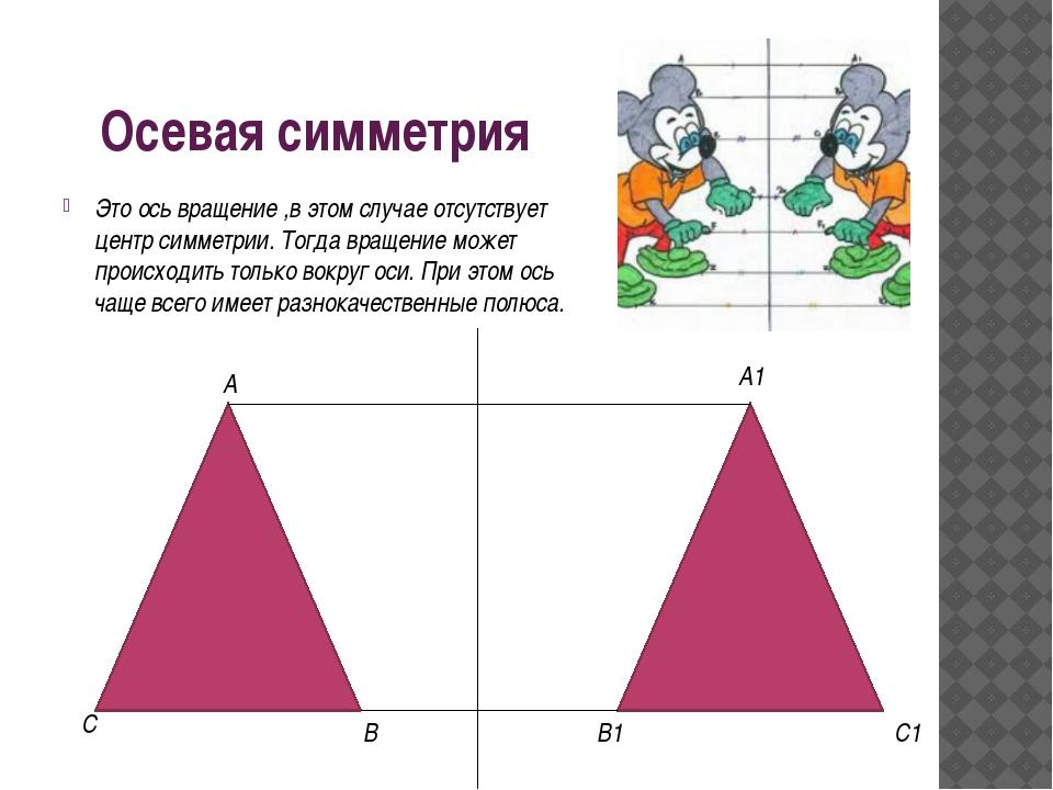 Осевая симметрия Это ось вращение ,в этом случае отсутствует центр симметрии....
