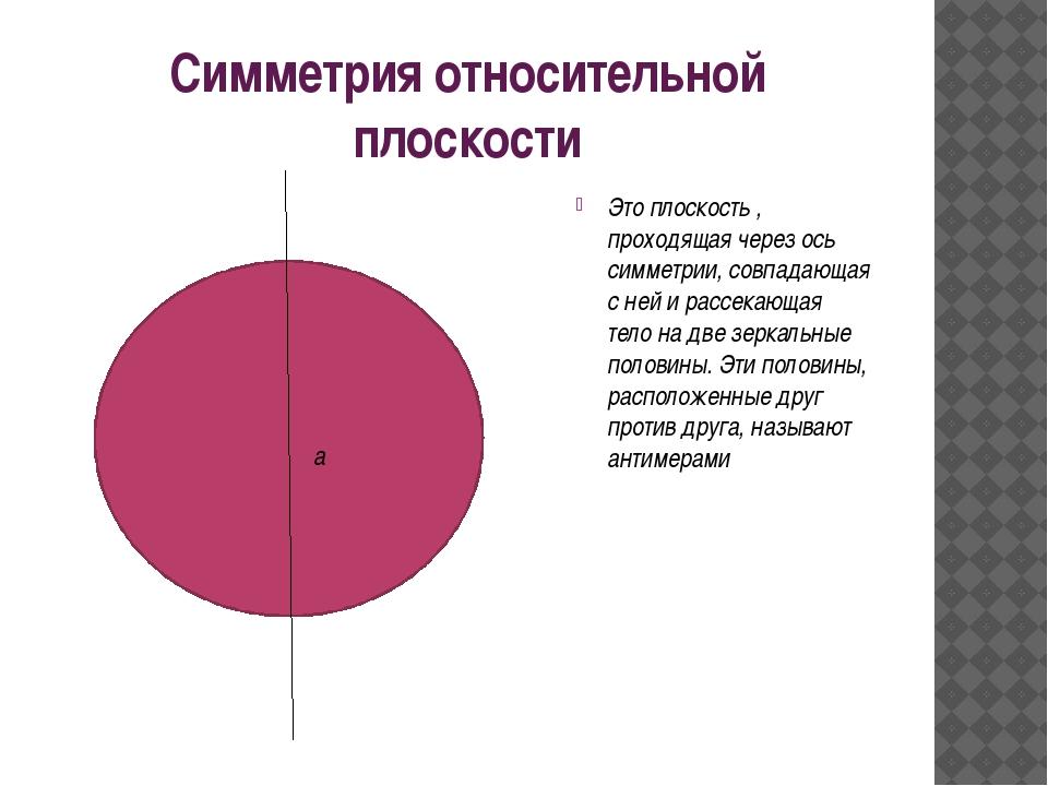 Симметрия относительной плоскости Это плоскость , проходящая через ось симмет...
