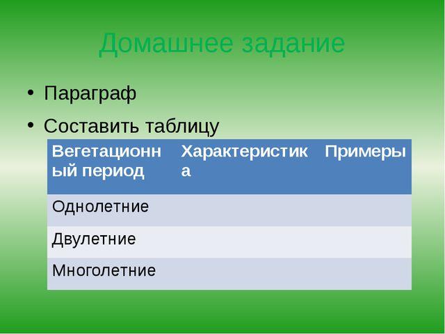 Домашнее задание Параграф Составить таблицу Вегетационный период Характеристи...