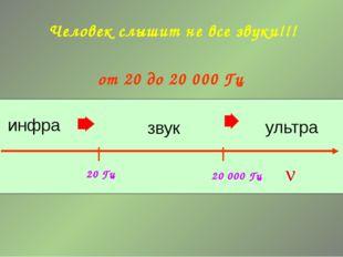 20 Гц 20 000 Гц звук инфра ультра ν Человек слышит не все звуки!!! от 20 до