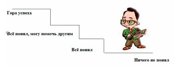 http://engschool16.ru/files/metod-kopilka/PirskayaGI/lestnica.jpg