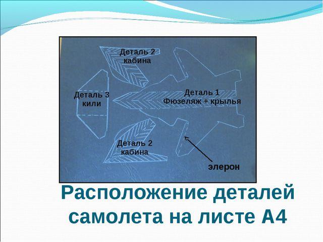 Расположение деталей самолета на листе А4