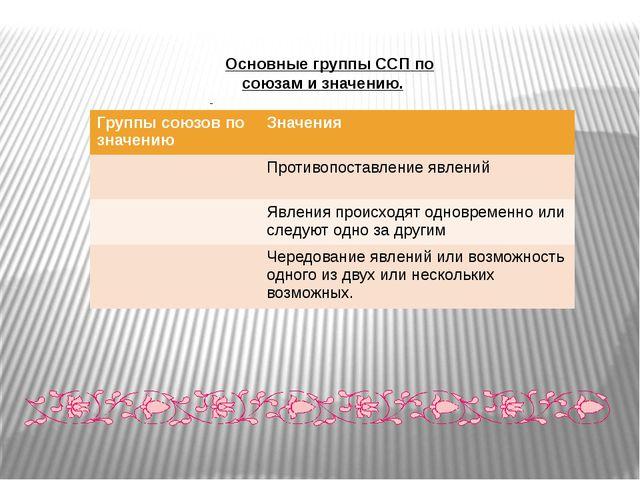 Основные группы ССП по союзам и значению.   Группы союзовпо значению Значен...