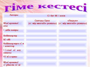 Сәбит Мұқанов Саятшы Ораз («Өмір мектебі» романы) «Лашын» («Өмір мектебі» ром