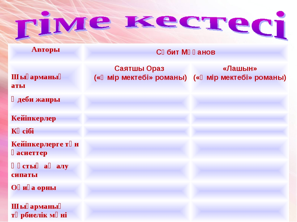 Сәбит Мұқанов Саятшы Ораз («Өмір мектебі» романы) «Лашын» («Өмір мектебі» ром...