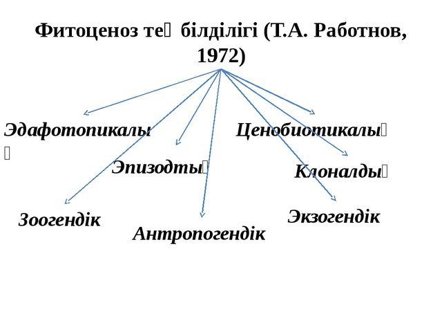 Фитоценоз теңбілділігі (Т.А. Работнов, 1972) Эдафотопикалық Эпизодтық Ценобио...
