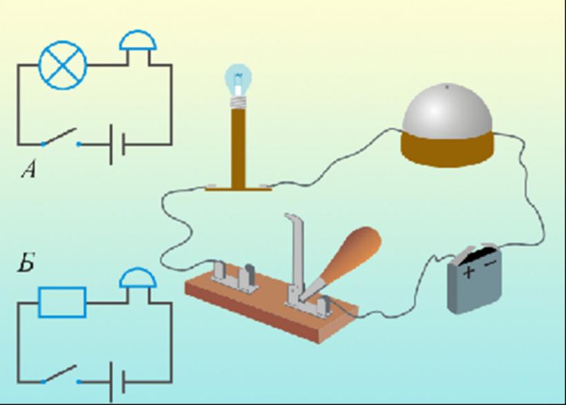 Igcse fizika datiranje ugljika