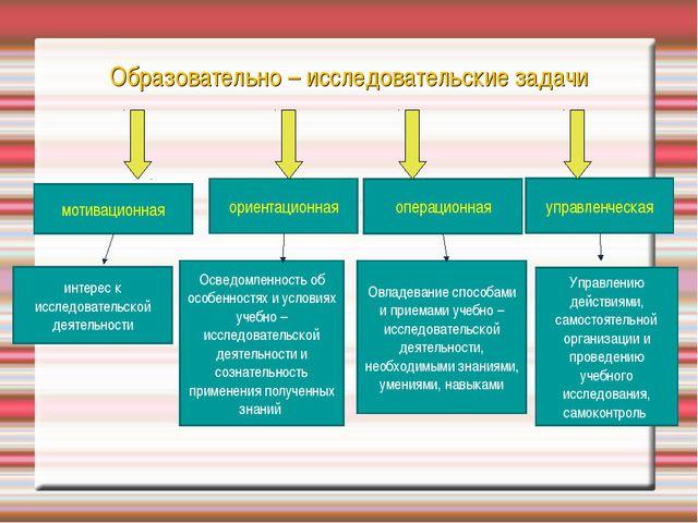 Образовательно – исследовательские задачи мотивационная ориентационная опера...