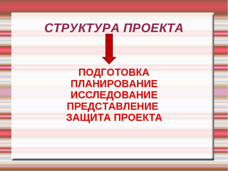 СТРУКТУРА ПРОЕКТА ПОДГОТОВКА ПЛАНИРОВАНИЕ ИССЛЕДОВАНИЕ ПРЕДСТАВЛЕНИЕ ЗАЩИТА П...