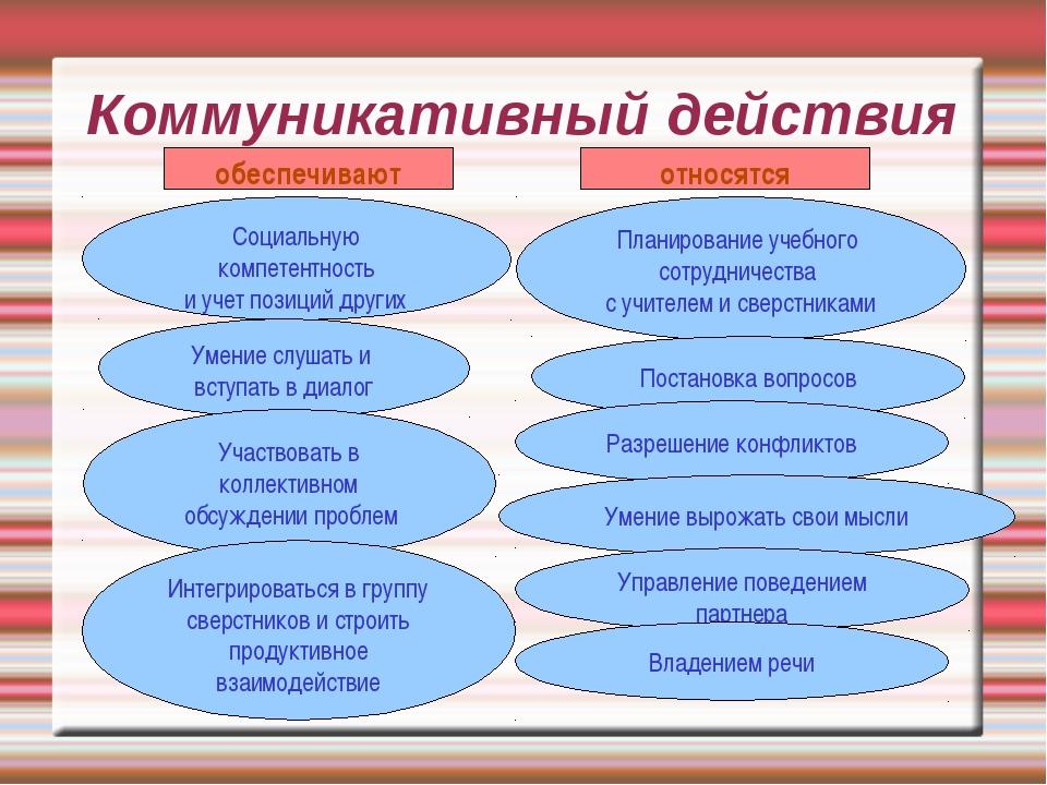 Коммуникативный действия обеспечивают относятся Социальную компетентность и у...