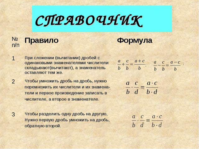 СПРАВОЧНИК ; ; № п/пПравилоФормула 1При сложении (вычитании) дробей с один...