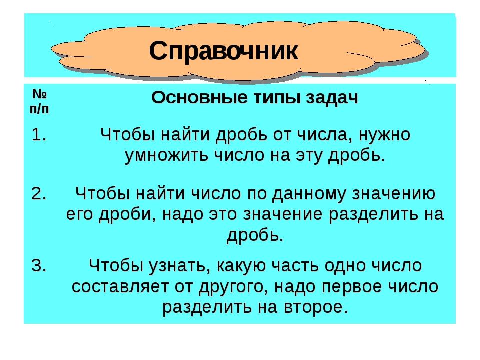 СПРАВОЧНИК Справочник №п/пОсновные типы задач 1.Чтобы найти дробь от числа,...