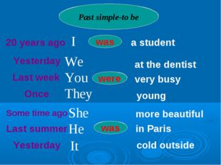 Present Simple-to be I am a student We YouThey are at the dentist very busy y