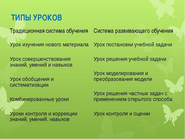 ТИПЫ УРОКОВ Традиционная система обучения Система развивающего обучения Урок...