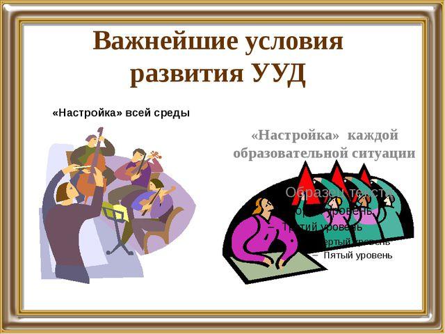 «Настройка» всей среды «Настройка» каждой образовательной ситуации Важнейшие...