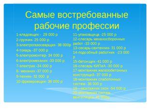 Самые востребованные рабочие профессии 1-кладовщик - 29 000 р 2-грузчик- 25 0