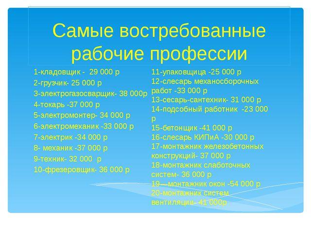 Самые востребованные рабочие профессии 1-кладовщик - 29 000 р 2-грузчик- 25 0...