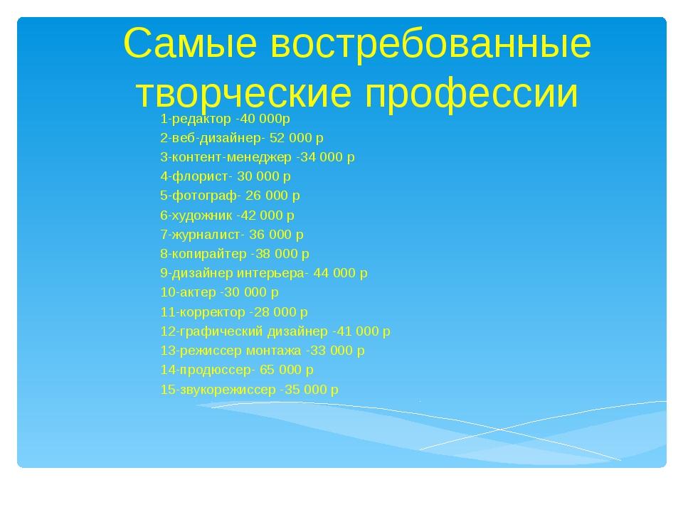 Самые востребованные творческие профессии 1-редактор -40 000р 2-веб-дизайнер-...