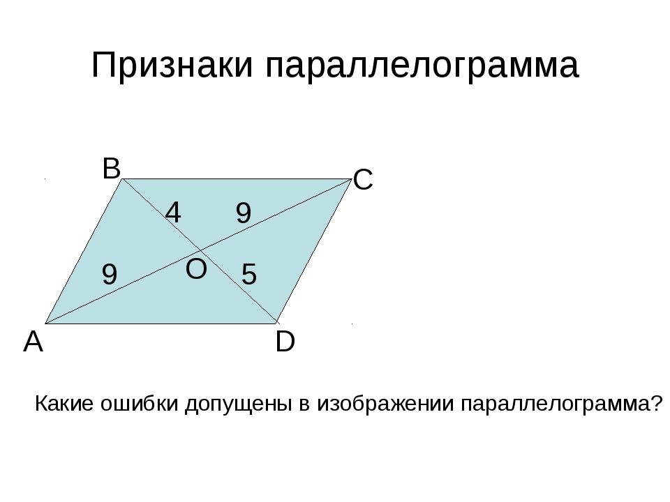 Признаки параллелограмма А В С D O Какие ошибки допущены в изображении паралл...