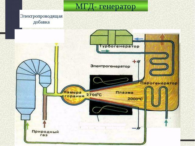 МГД- генератор Электропроводящая добавка