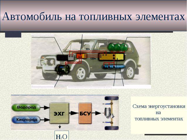 Автомобиль на топливных элементах н2О Схема энергоустановки на топливных элем...