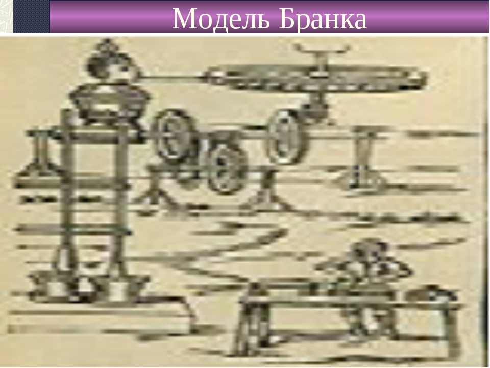 Модель Бранка
