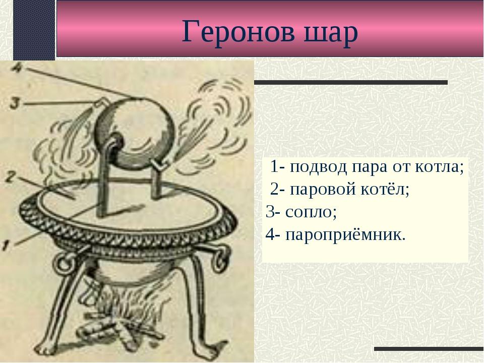 Геронов шар 1- подвод пара от котла; 2- паровой котёл; 3- сопло; 4- пароприём...