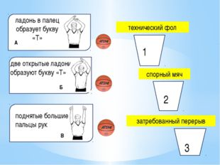 ладонь в палец образует букву «Т» две открытые ладони, образуют букву «Т» по