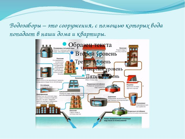 Надежная защита Все водозаборы ЛГЭК оборудованы надежной защитой и мощными фи...