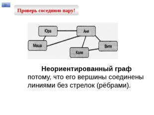 Неориентированный граф потому, что его вершины соединены линиями без стрелок