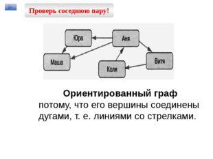 Ориентированный граф потому, что его вершины соединены дугами, т. е. линиями