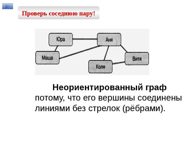 Неориентированный граф потому, что его вершины соединены линиями без стрелок...