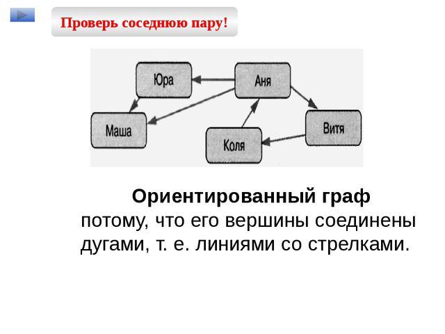 Ориентированный граф потому, что его вершины соединены дугами, т. е. линиями...