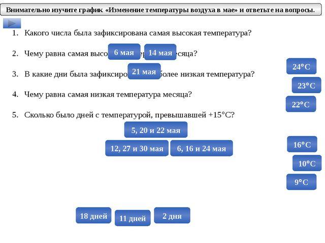 Какого числа была зафиксирована самая высокая температура? Чему равна самая в...