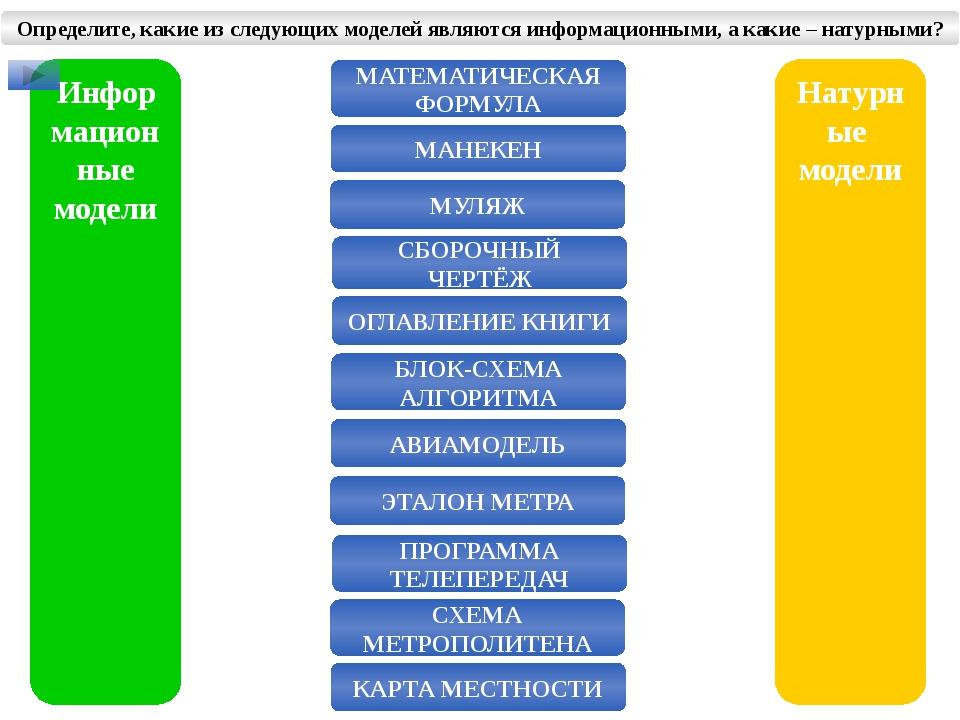 Информационные модели Натурные модели МАТЕМАТИЧЕСКАЯ ФОРМУЛА МАНЕКЕН МУЛЯЖ СБ...