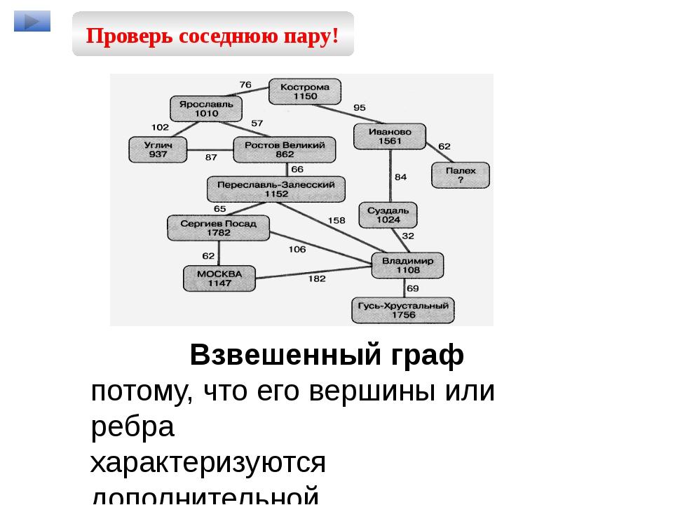 Взвешенный граф потому, что его вершины или ребра характеризуются дополнитель...