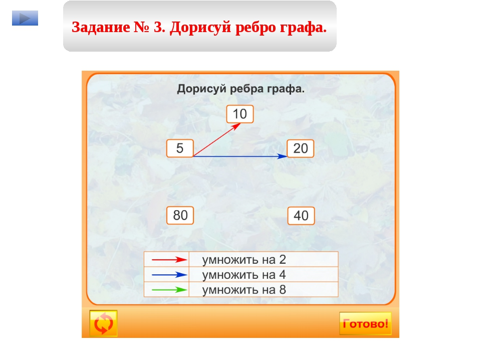 Задание № 3. Дорисуй ребро графа.