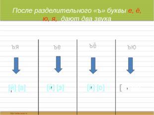 После разделительного «ъ» буквы е, ё, ю, я, дают два звука ъя [й] [а] , ъе [й