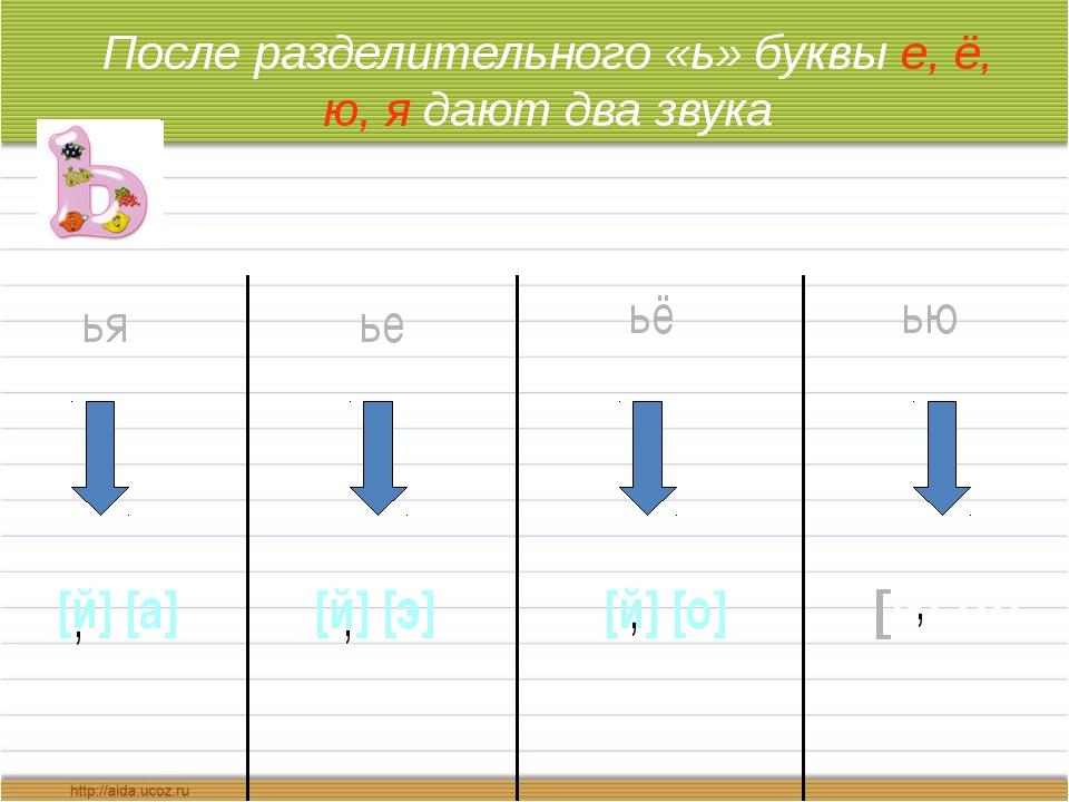 После разделительного «ь» буквы е, ё, ю, я дают два звука ья [й] [а] , ье [й]...