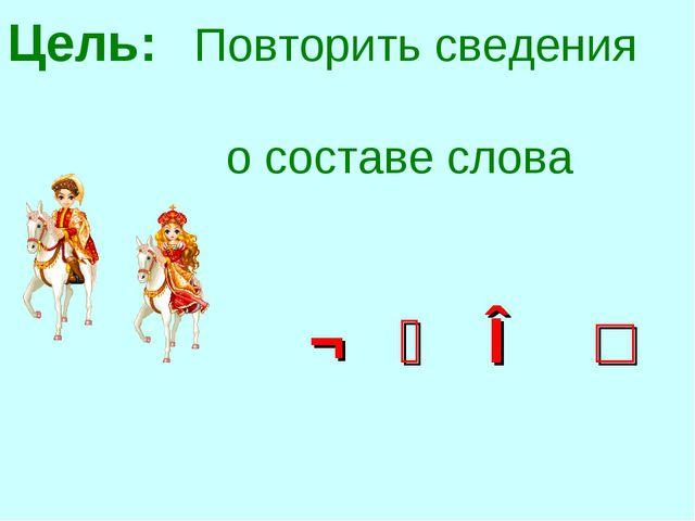 Цель: Повторить сведения о составе слова ¬ ⁀ ∧ □