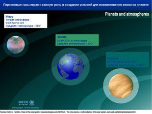 Марс Тонкая атмосфера СО2 почти нет Средняя температура - 50С0 Земля 0,03% СО