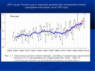 2007 год для России и для ее отдельных регионов был экстремально теплым (реко