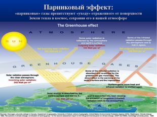 Парниковый эффект: «парниковые» газы препятствуют «уходу» отраженного от пове