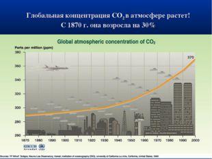 Глобальная концентрация СО2 в атмосфере растет! С 1870 г. она возросла на 30%