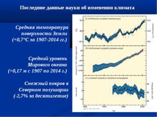 Средняя температура поверхности Земли (+0,7°С за 1907-2014 гг.) Средний урове