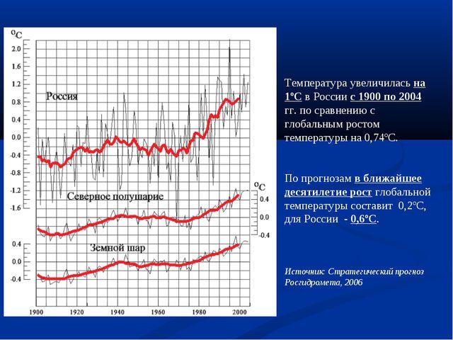 Температура увеличилась на 1ºC в России с 1900 по 2004 гг. по сравнению с гл...