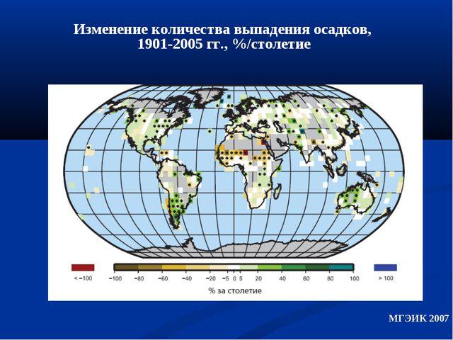 Изменение количества выпадения осадков, 1901-2005 гг., %/столетие МГЭИК 2007