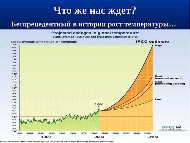 Что же нас ждет? Беспрецедентный в истории рост температуры…