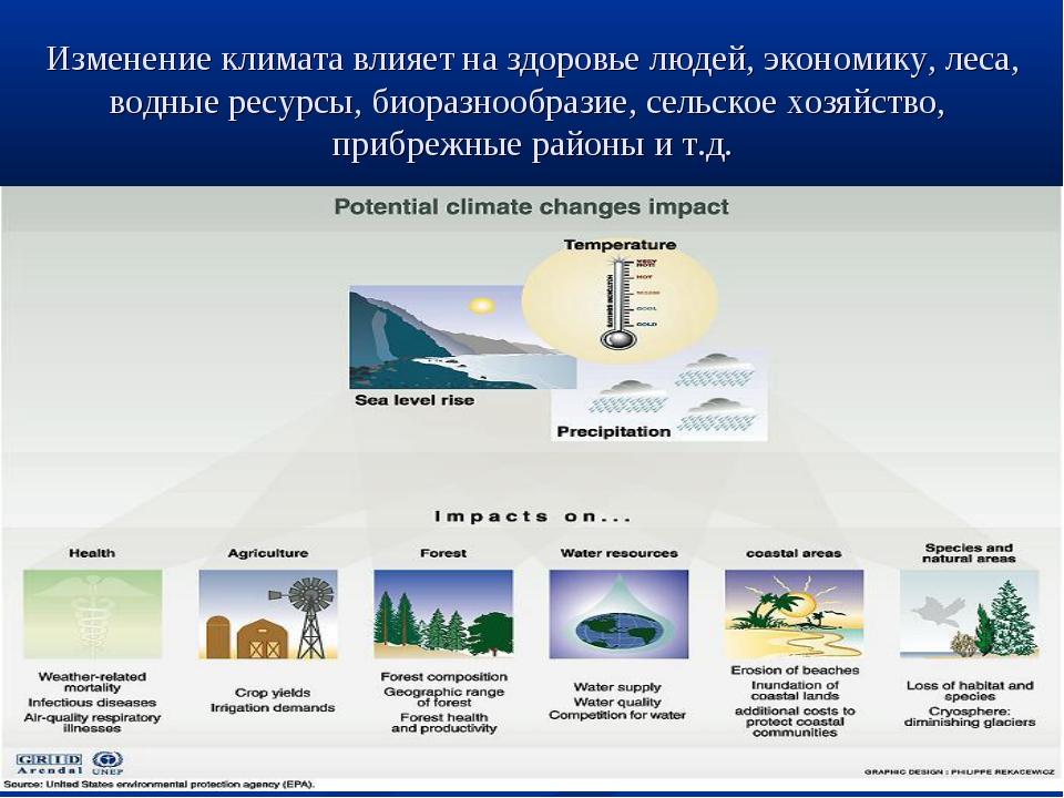 Изменение климата влияет на здоровье людей, экономику, леса, водные ресурсы,...