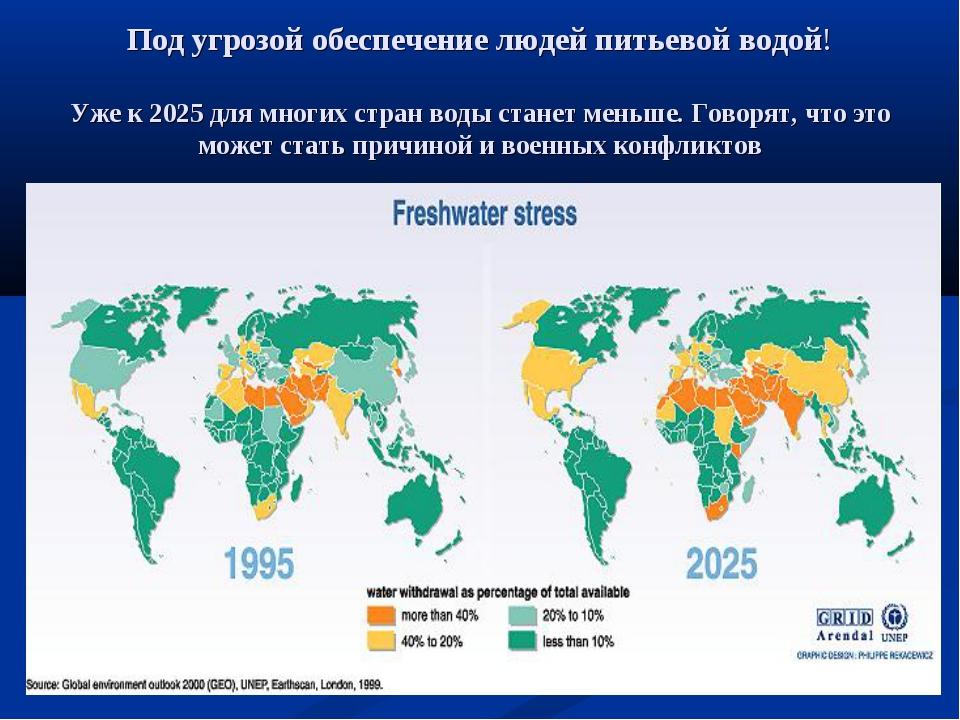 Под угрозой обеспечение людей питьевой водой! Уже к 2025 для многих стран вод...